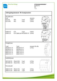 Ensto-SWE Åtdragningsmoment_Päävirtakojeiden_kiristysmomentit.pdf